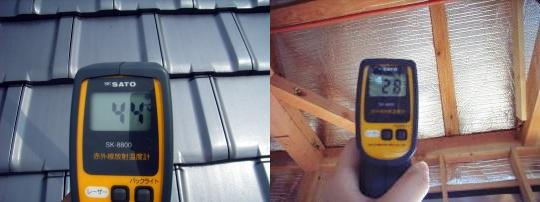 こだわりの素材-遮熱シート施工時の屋根内外の温度差